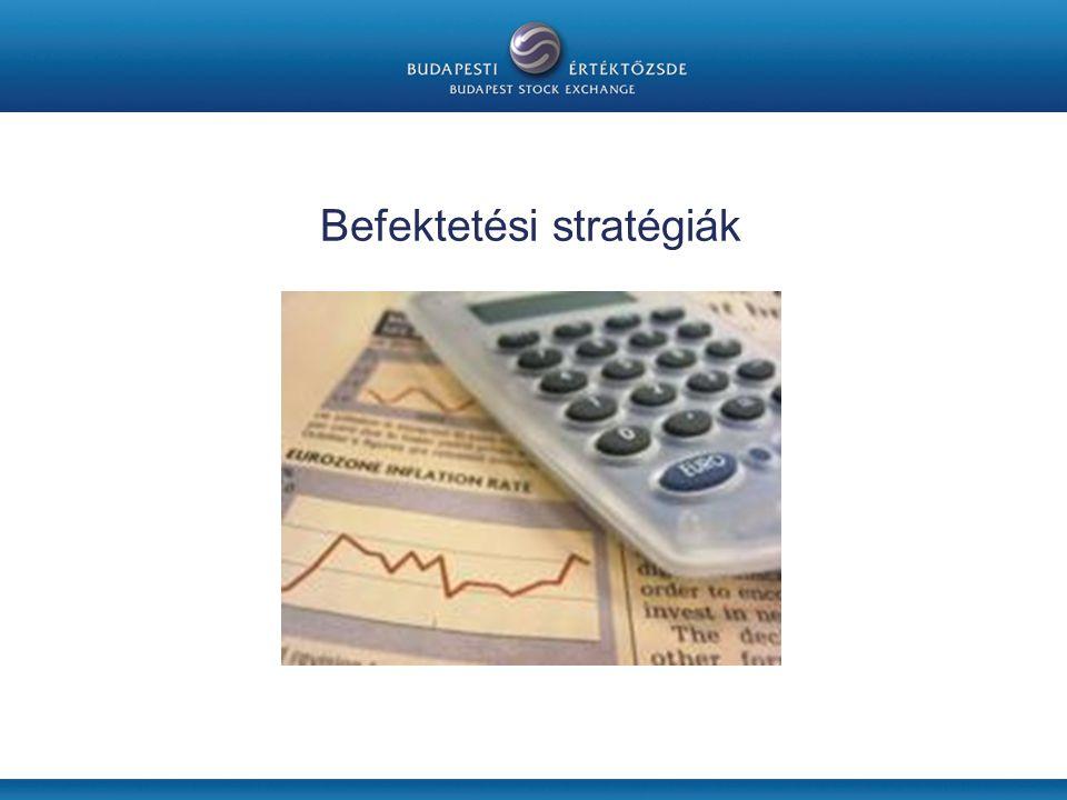 Befektetési stratégiák