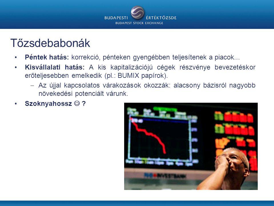Tőzsdebabonák Péntek hatás: korrekció, pénteken gyengébben teljesítenek a piacok...