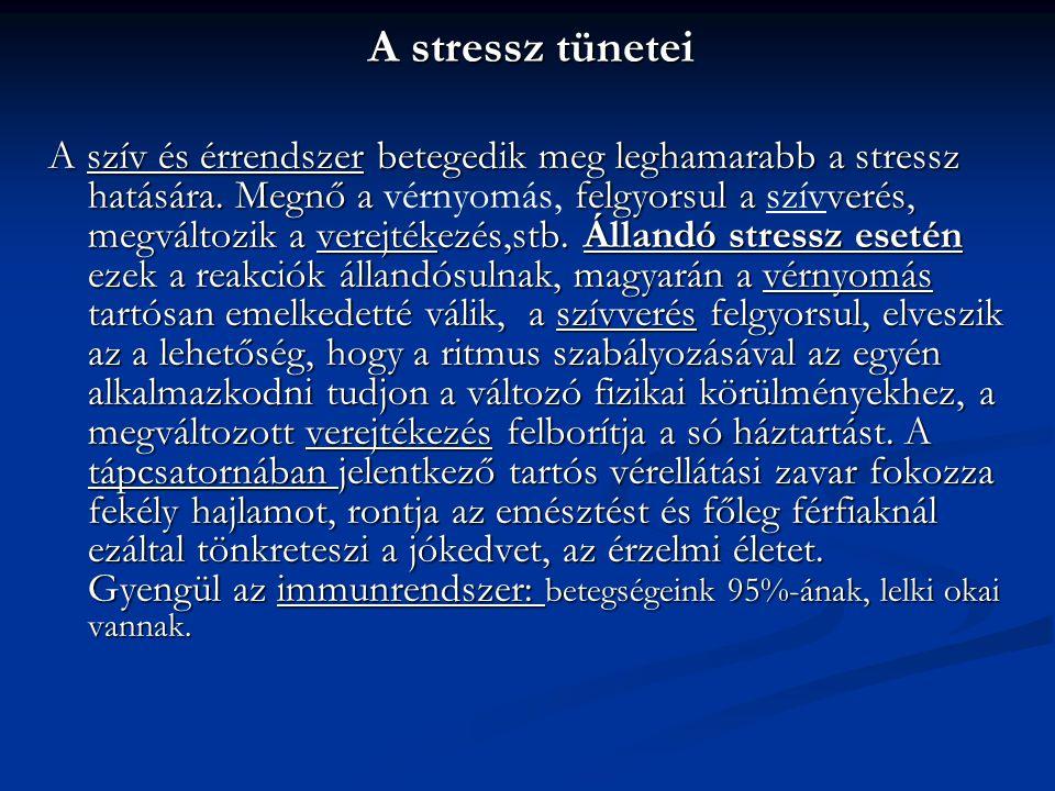 A stressz tünetei