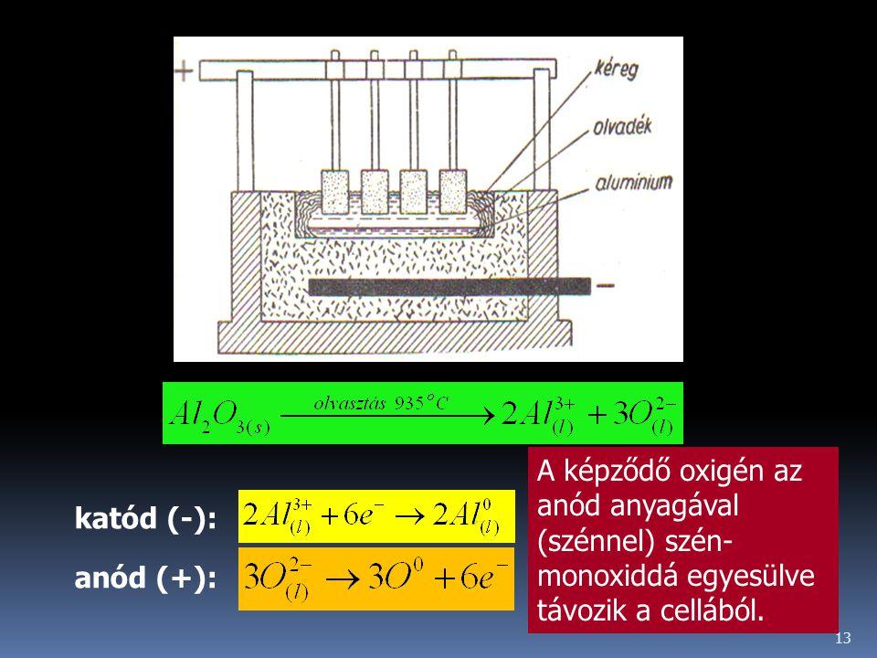 A képződő oxigén az anód anyagával (szénnel) szén-monoxiddá egyesülve távozik a cellából.