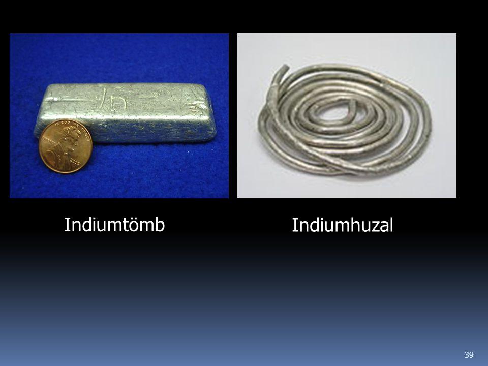 Indiumtömb Indiumhuzal