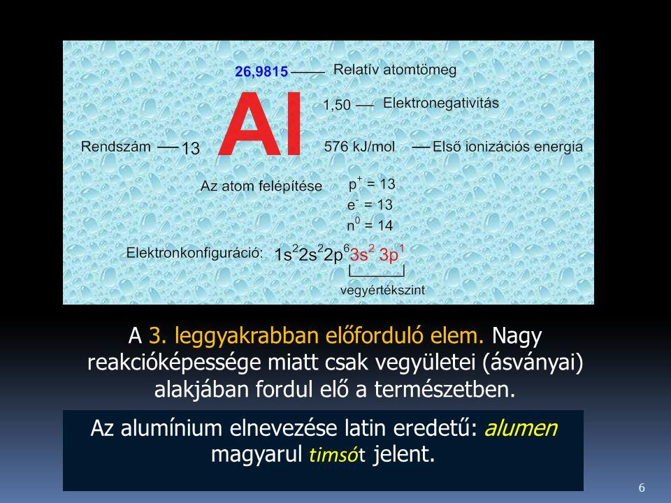 Az alumínium elnevezése latin eredetű: alumen magyarul timsót jelent.