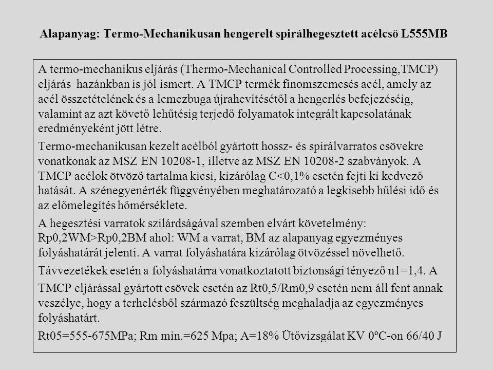 Alapanyag: Termo-Mechanikusan hengerelt spirálhegesztett acélcső L555MB