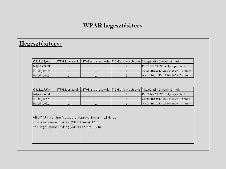 WPAR hegesztési terv Hegesztési terv: