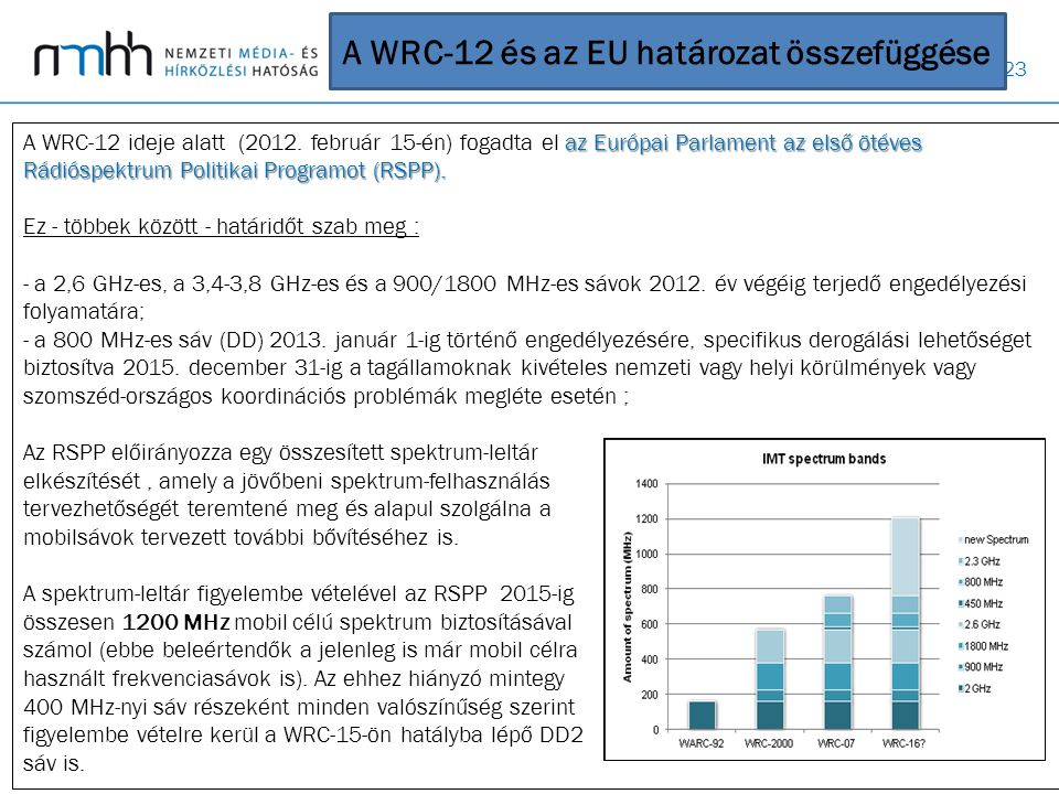 A WRC-12 és az EU határozat összefüggése