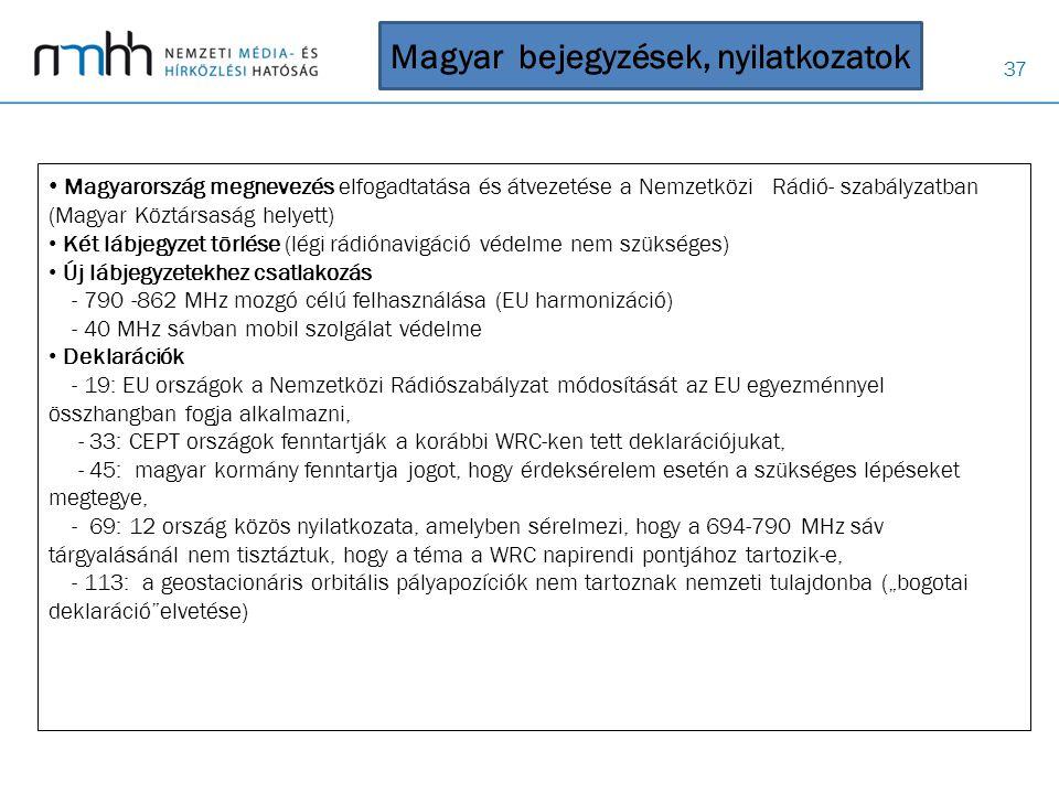 Magyar bejegyzések, nyilatkozatok