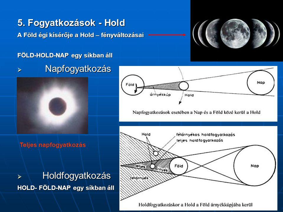 5. Fogyatkozások - Hold Napfogyatkozás Holdfogyatkozás