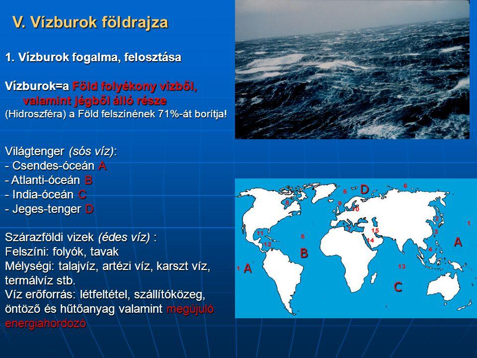 V. Vízburok földrajza 1. Vízburok fogalma, felosztása