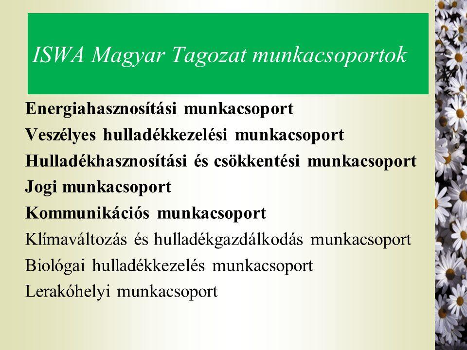 ISWA Magyar Tagozat munkacsoportok