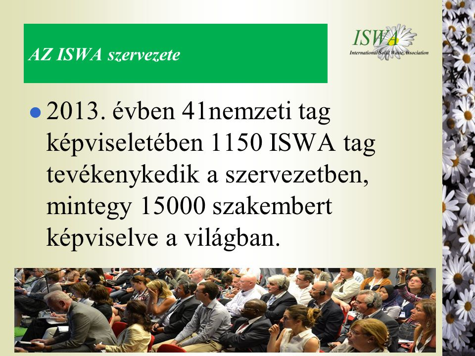 AZ ISWA szervezete