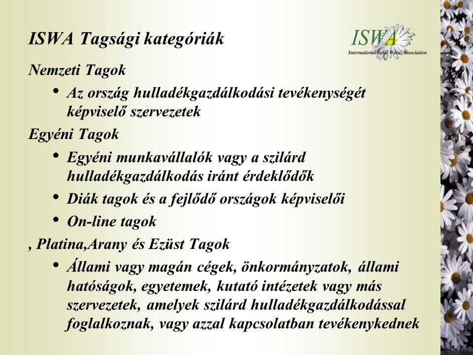 ISWA Tagsági kategóriák