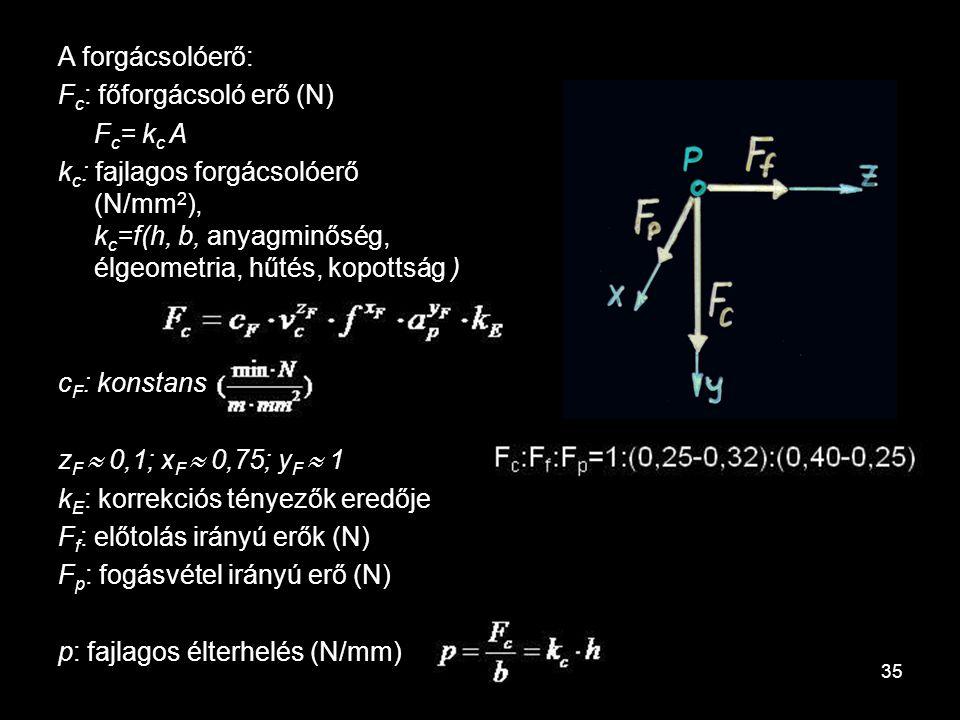 A forgácsolóerő: Fc: főforgácsoló erő (N) Fc= kc A. kc: fajlagos forgácsolóerő (N/mm2), kc=f(h, b, anyagminőség, élgeometria, hűtés, kopottság )