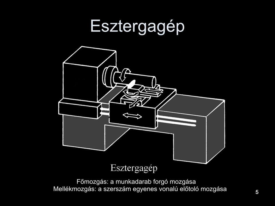 Esztergagép