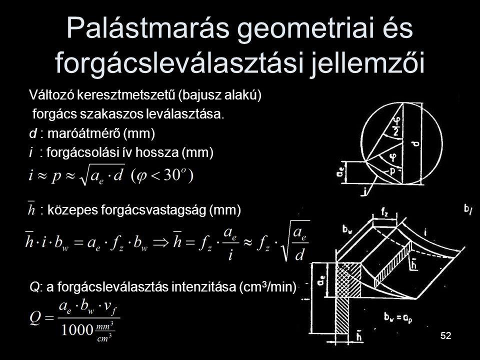 Palástmarás geometriai és forgácsleválasztási jellemzői