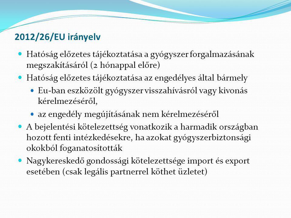 2012/26/EU irányelv Hatóság előzetes tájékoztatása a gyógyszer forgalmazásának megszakításáról (2 hónappal előre)