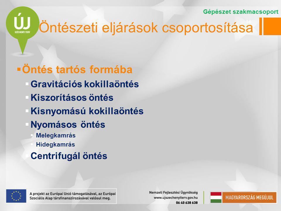 Öntészeti eljárások csoportosítása