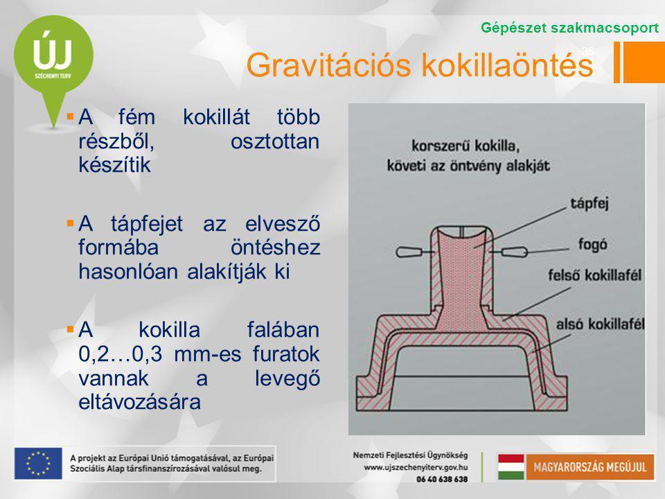 Gravitációs kokillaöntés