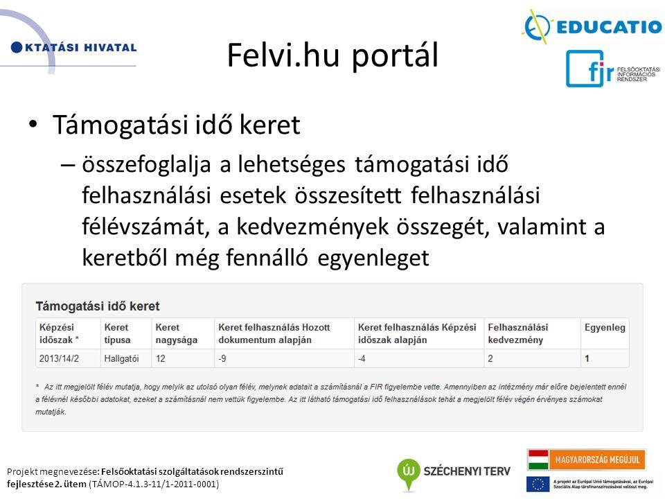 Felvi.hu portál Támogatási idő keret