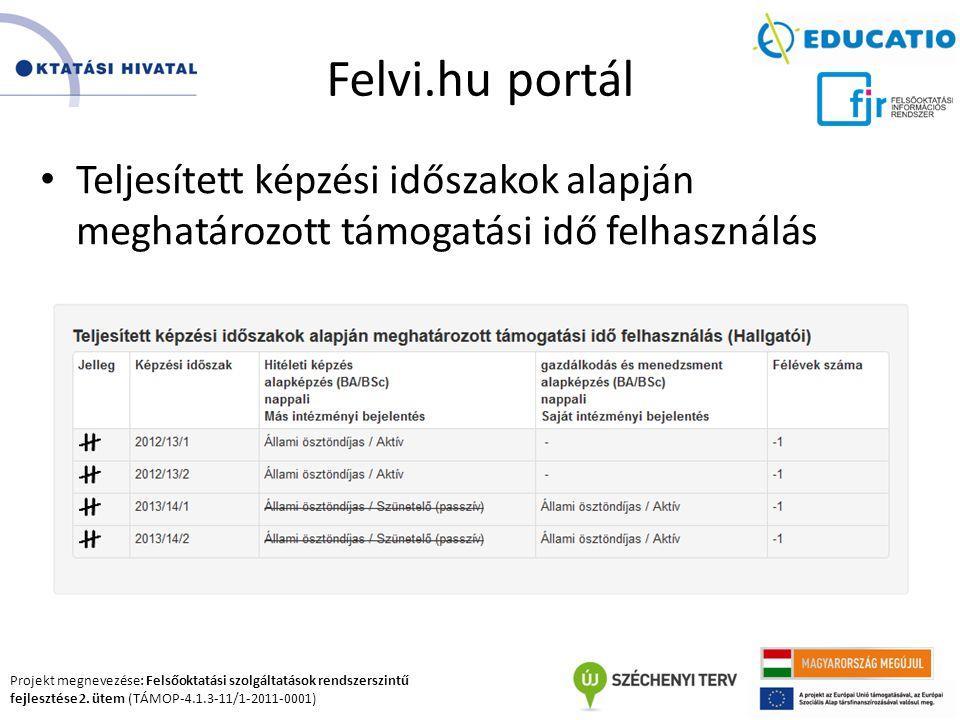 Felvi.hu portál Teljesített képzési időszakok alapján meghatározott támogatási idő felhasználás