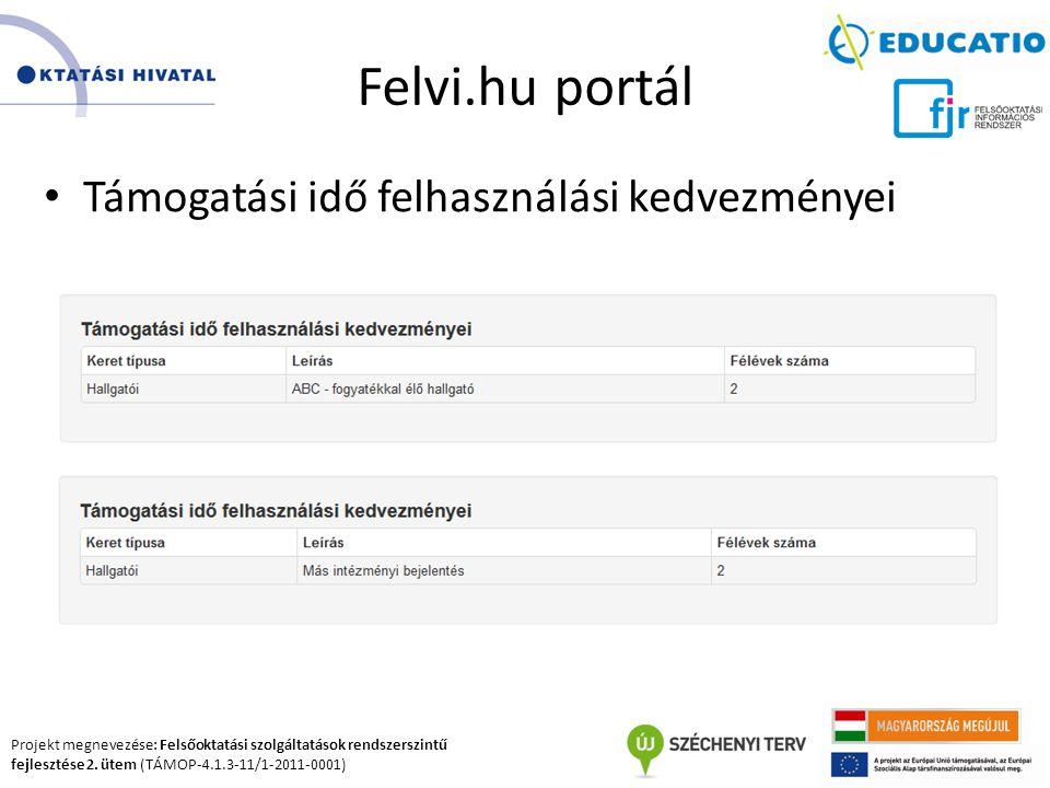 Felvi.hu portál Támogatási idő felhasználási kedvezményei
