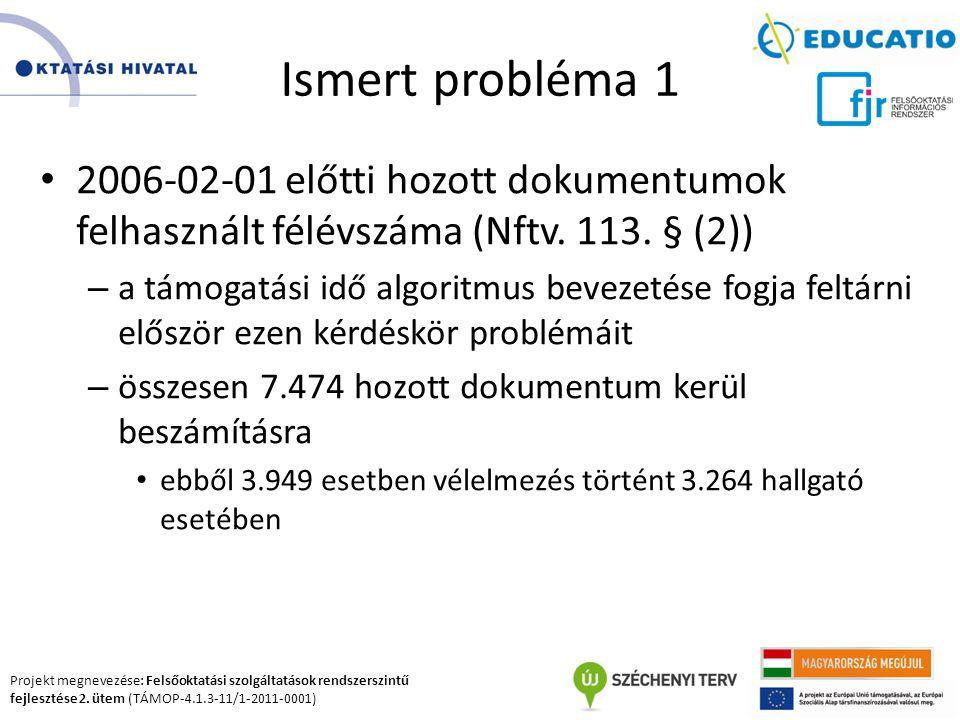 Ismert probléma 1 2006-02-01 előtti hozott dokumentumok felhasznált félévszáma (Nftv. 113. § (2))