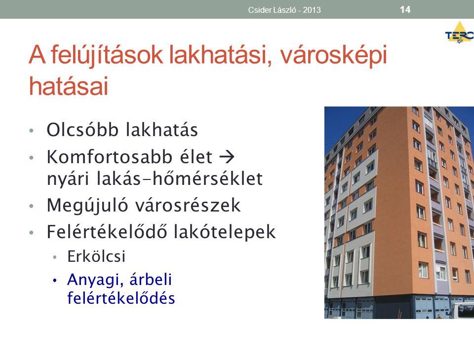 A felújítások lakhatási, városképi hatásai