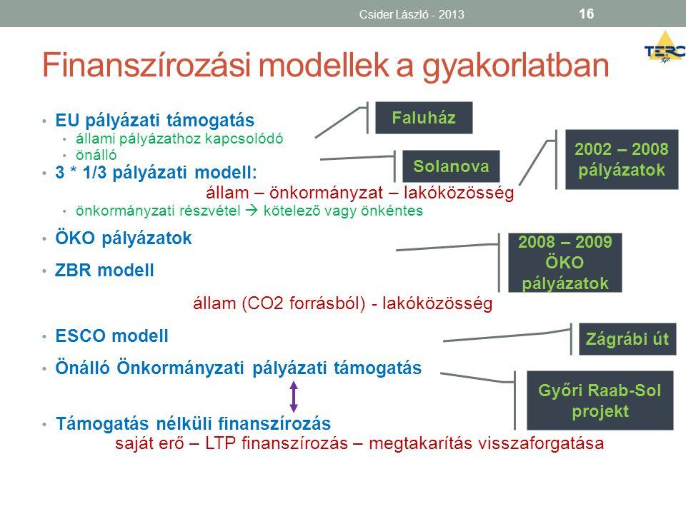 Finanszírozási modellek a gyakorlatban