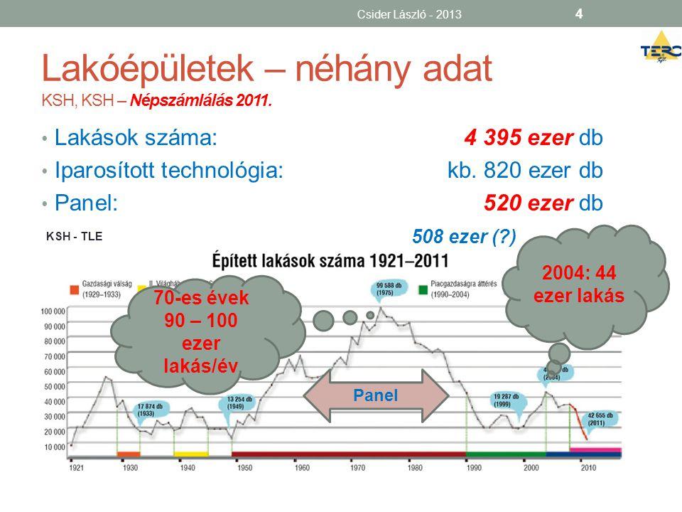 Lakóépületek – néhány adat KSH, KSH – Népszámlálás 2011.