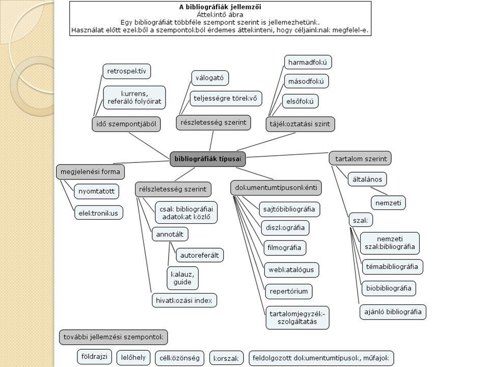 Jellemzési szempontok (szürkével)