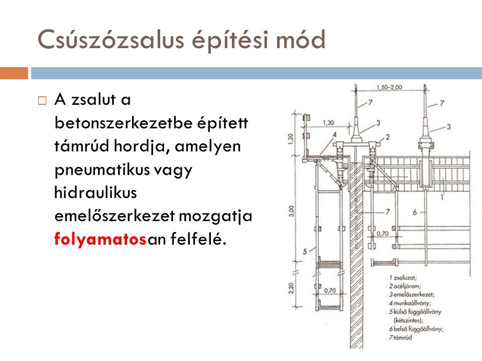 Csúszózsalus építési mód