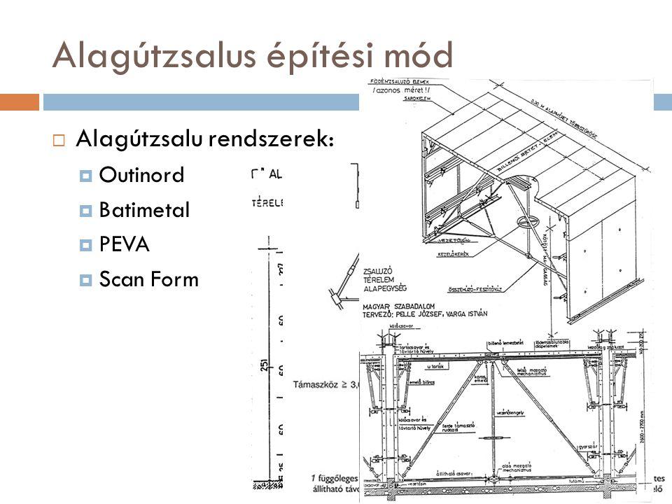 Alagútzsalus építési mód
