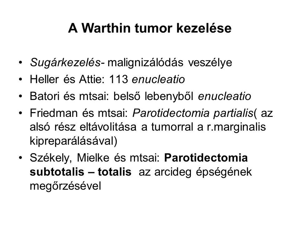 A Warthin tumor kezelése