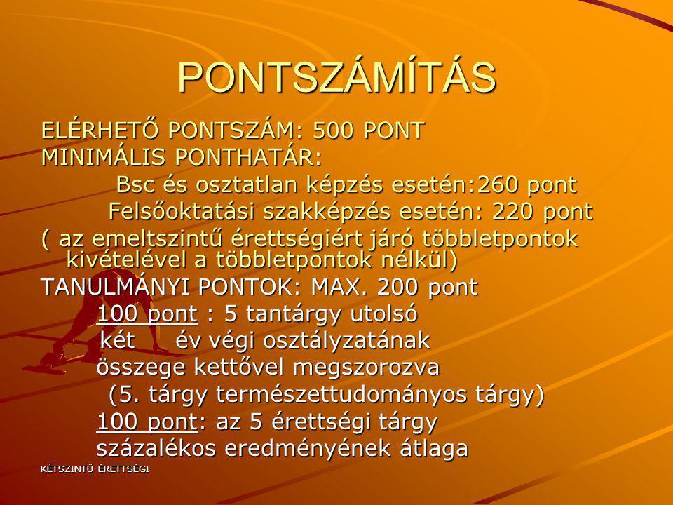 PONTSZÁMÍTÁS ELÉRHETŐ PONTSZÁM: 500 PONT MINIMÁLIS PONTHATÁR: