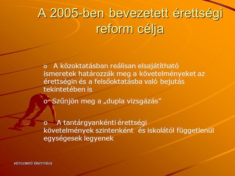 A 2005-ben bevezetett érettségi reform célja