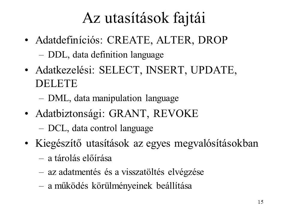 Az utasítások fajtái Adatdefiníciós: CREATE, ALTER, DROP
