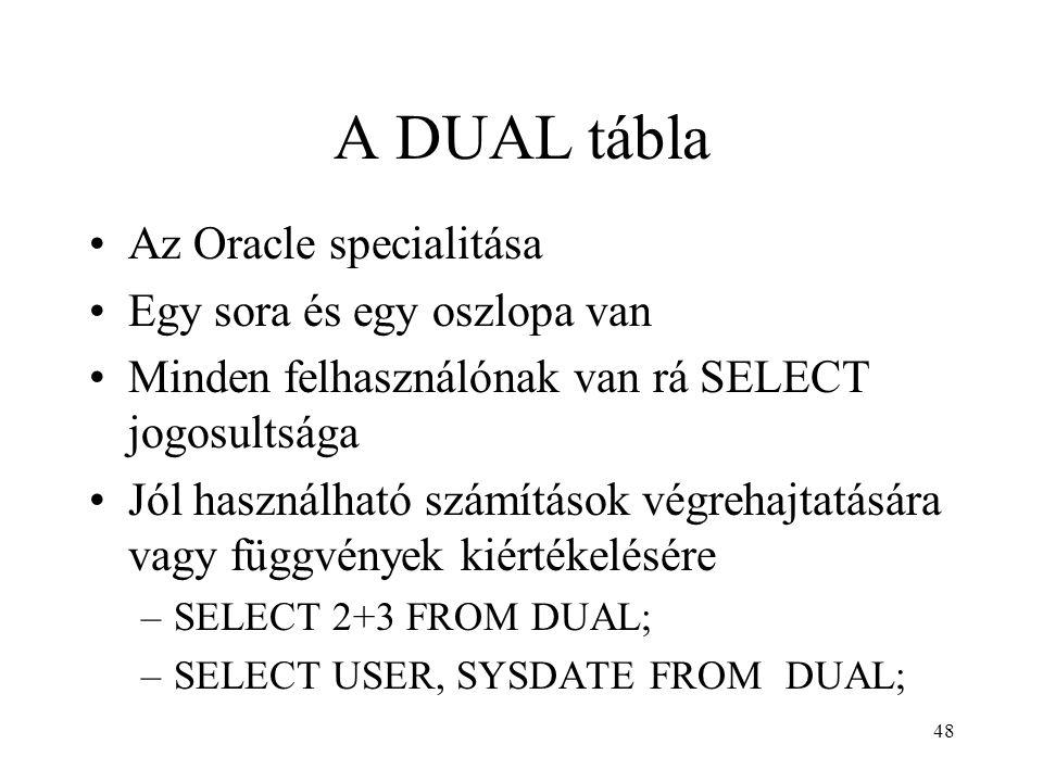 A DUAL tábla Az Oracle specialitása Egy sora és egy oszlopa van