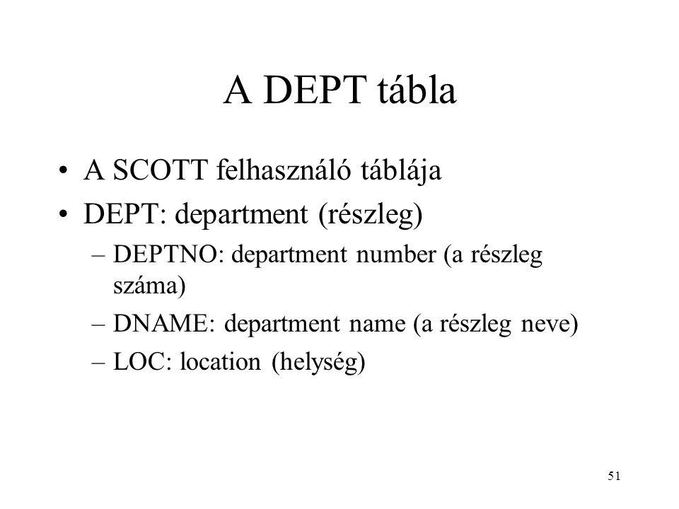 A DEPT tábla A SCOTT felhasználó táblája DEPT: department (részleg)