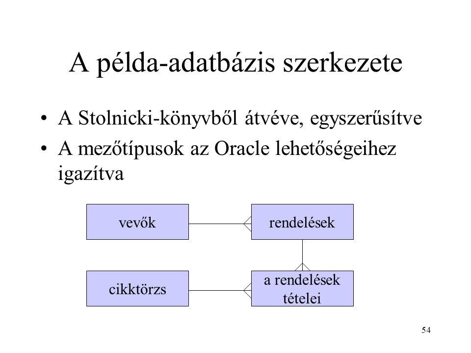 A példa-adatbázis szerkezete