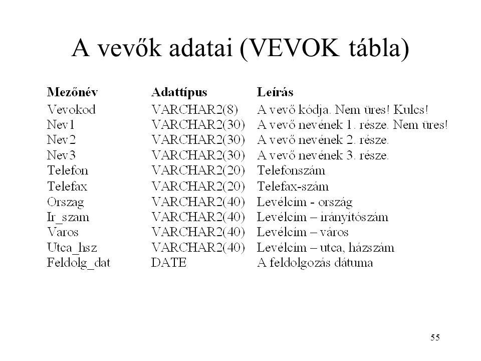 A vevők adatai (VEVOK tábla)