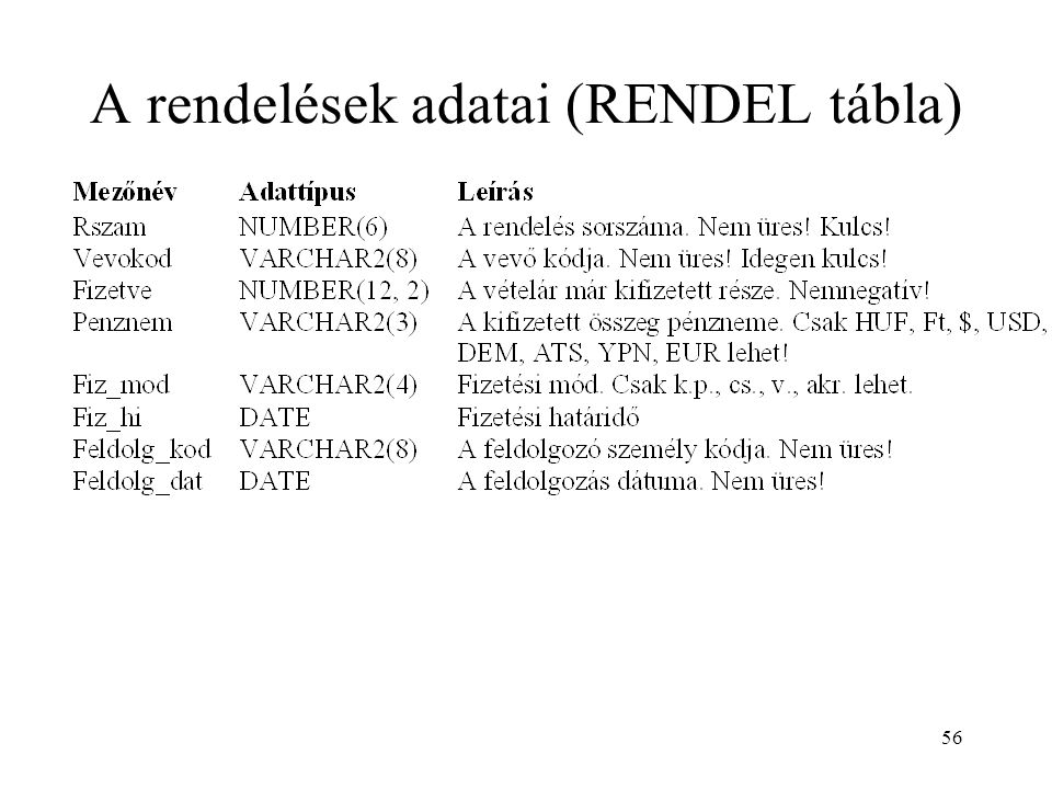 A rendelések adatai (RENDEL tábla)