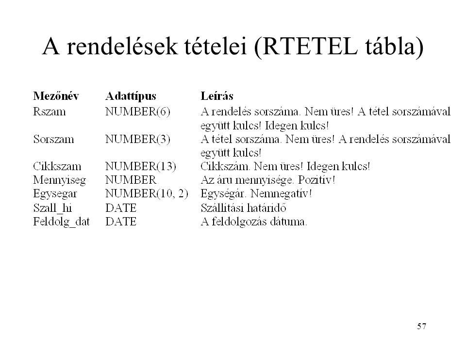 A rendelések tételei (RTETEL tábla)