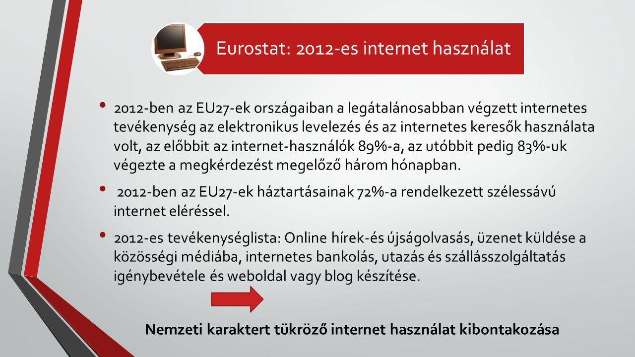 Nemzeti karaktert tükröző internet használat kibontakozása