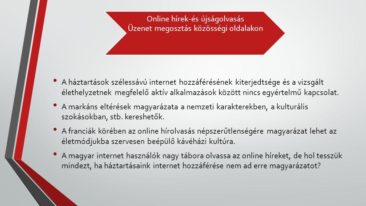 Online hírek-és újságolvasás Üzenet megosztás közösségi oldalakon