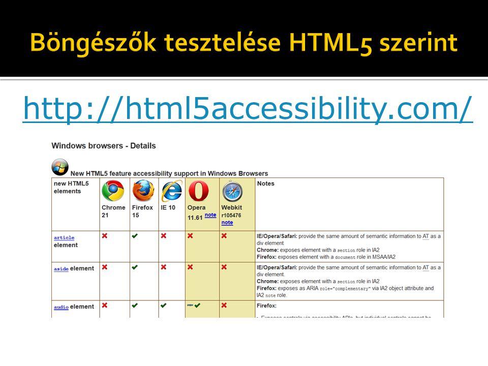 Böngészők tesztelése HTML5 szerint