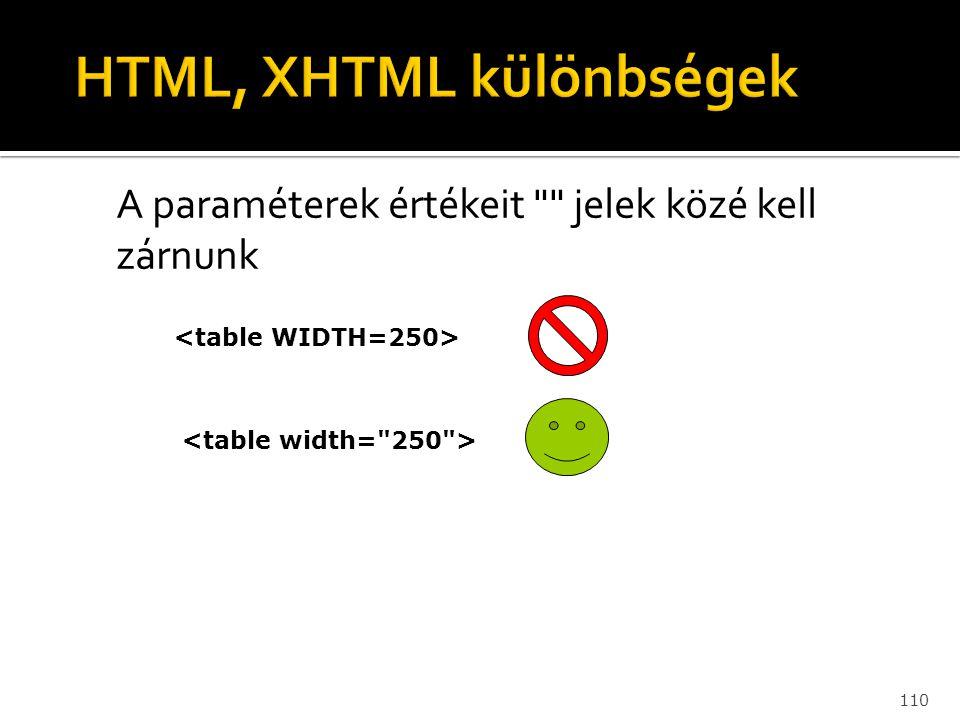 HTML, XHTML különbségek