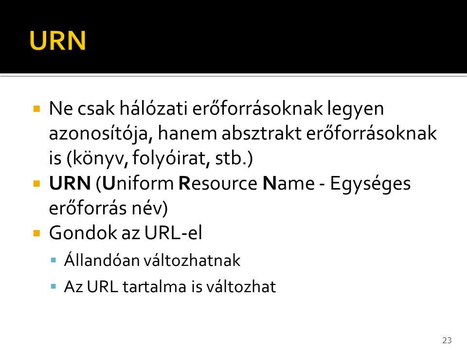 URN Ne csak hálózati erőforrásoknak legyen azonosítója, hanem absztrakt erőforrásoknak is (könyv, folyóirat, stb.)
