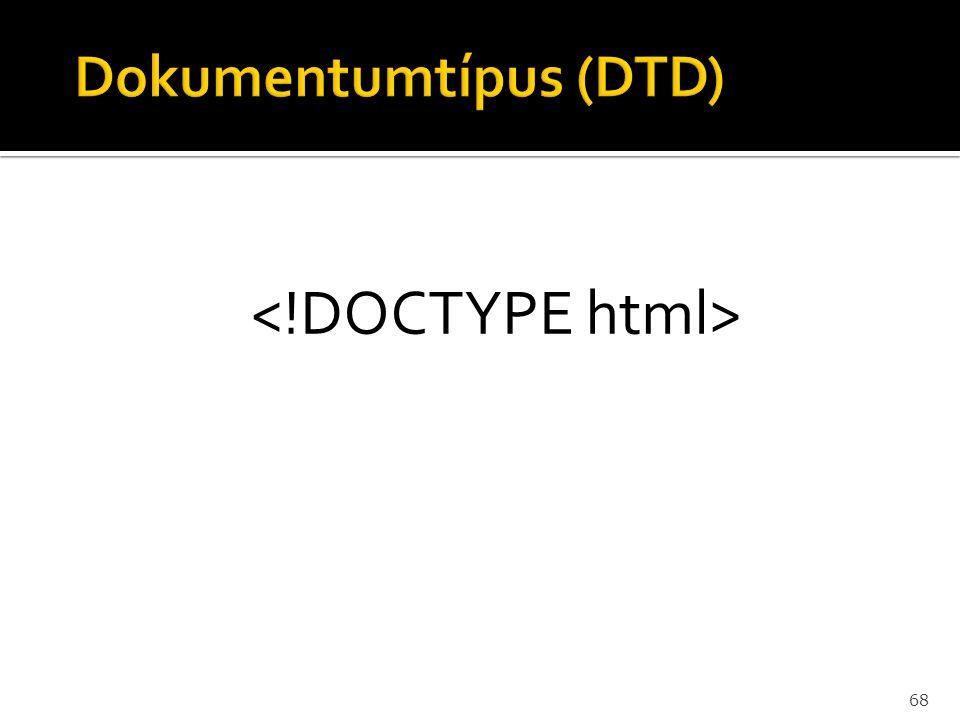 Dokumentumtípus (DTD)