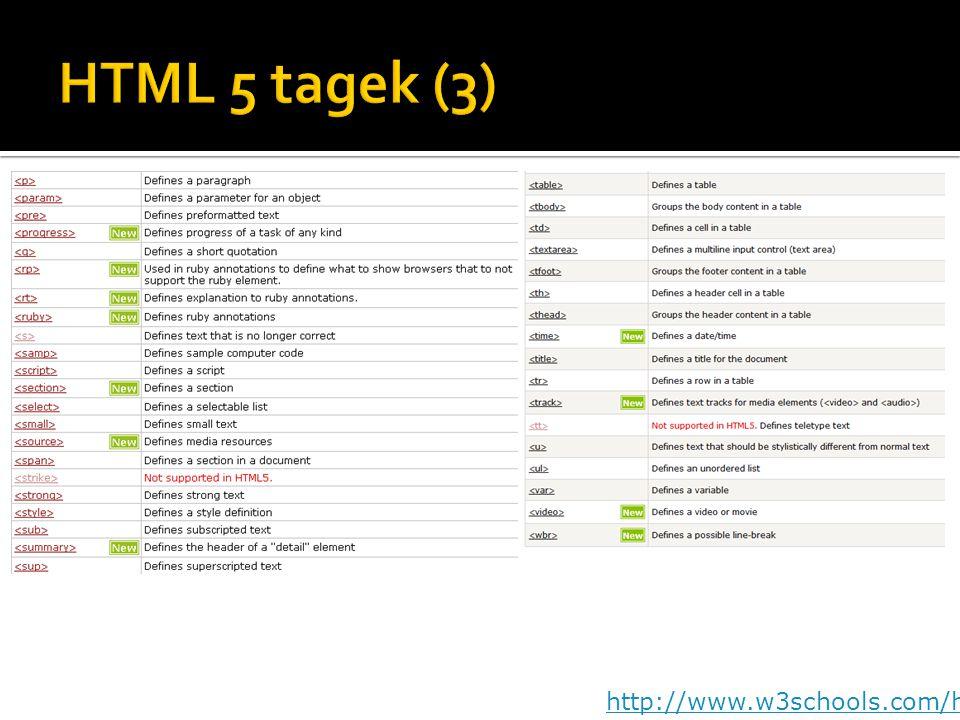 HTML 5 tagek (3) http://www.w3schools.com/html5/