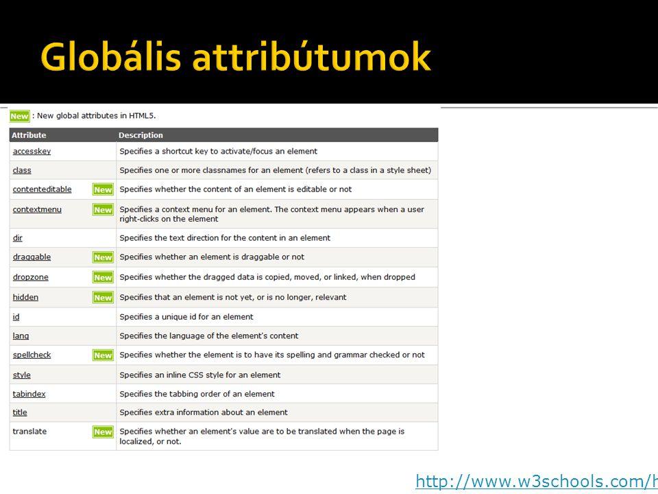 Globális attribútumok