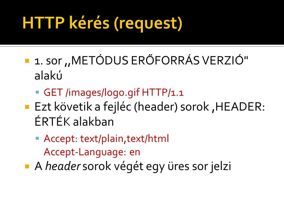 HTTP kérés (request) 1. sor ,,METÓDUS ERŐFORRÁS VERZIÓ alakú